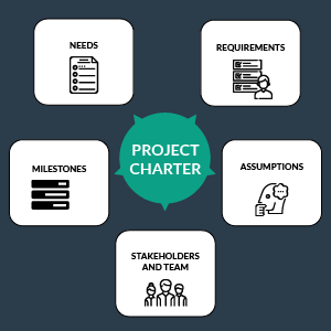5 Essential Items For Project Charters
