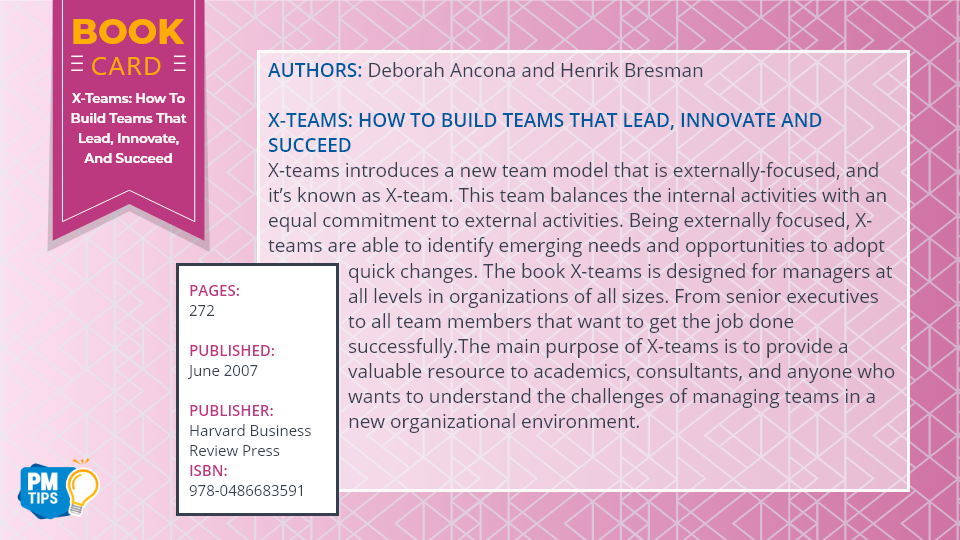 Book Card of X teams how to build teams that lead innovate and succeed