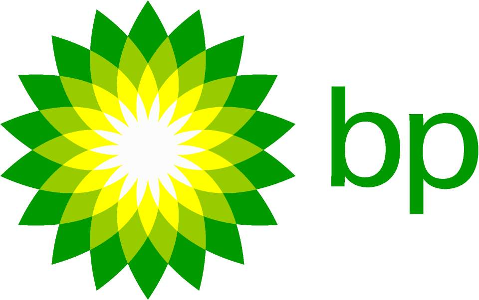 Risk management failures of british petroleum