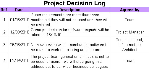 A Decision Log Is Better Than Keeping Discussions On Email Or In Another  Enterprise Collaboration Tool. All The Answers You Need And The  Justification About ...  Project Log Template