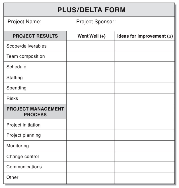 Conducting a PostProject Customer Evaluation Part 2 – Project Evaluation