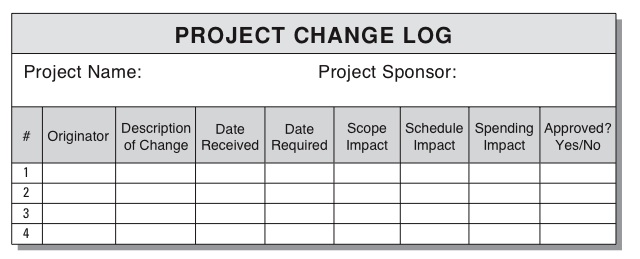 More on change management the change log for Change log template project management