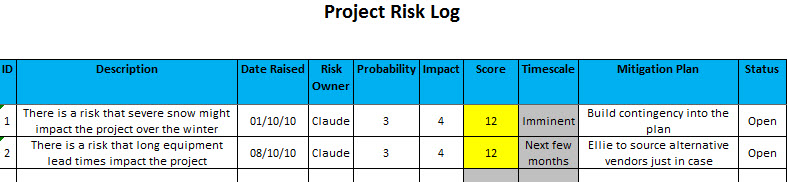 Raid logs the risk element for Project raid log template