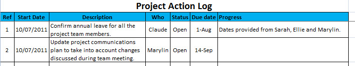RAID logs The Actions element – Action Log Template